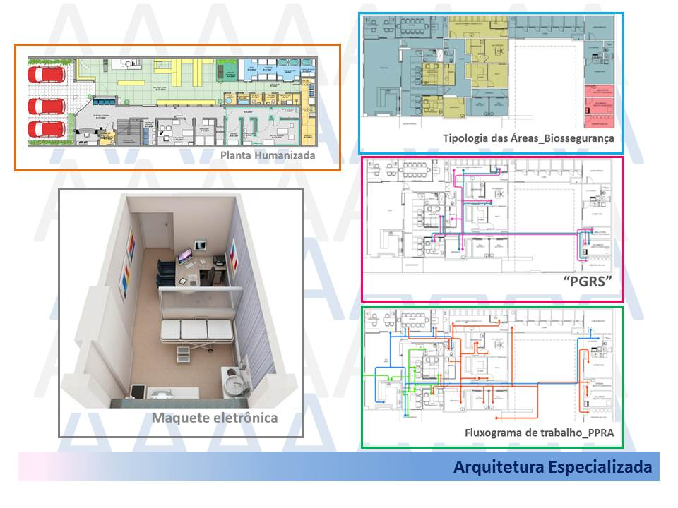 Arquitetura Especializada